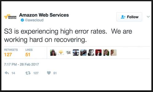 Twitter AWS outage image