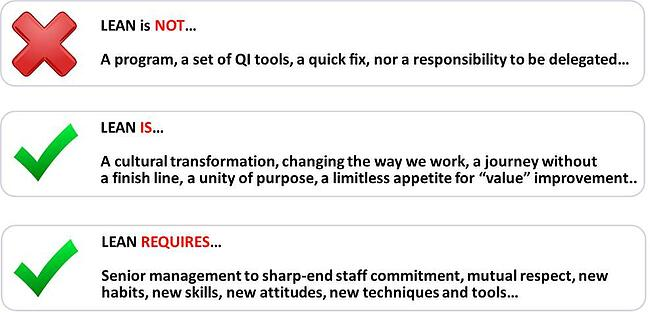 practical aspects of LEAN