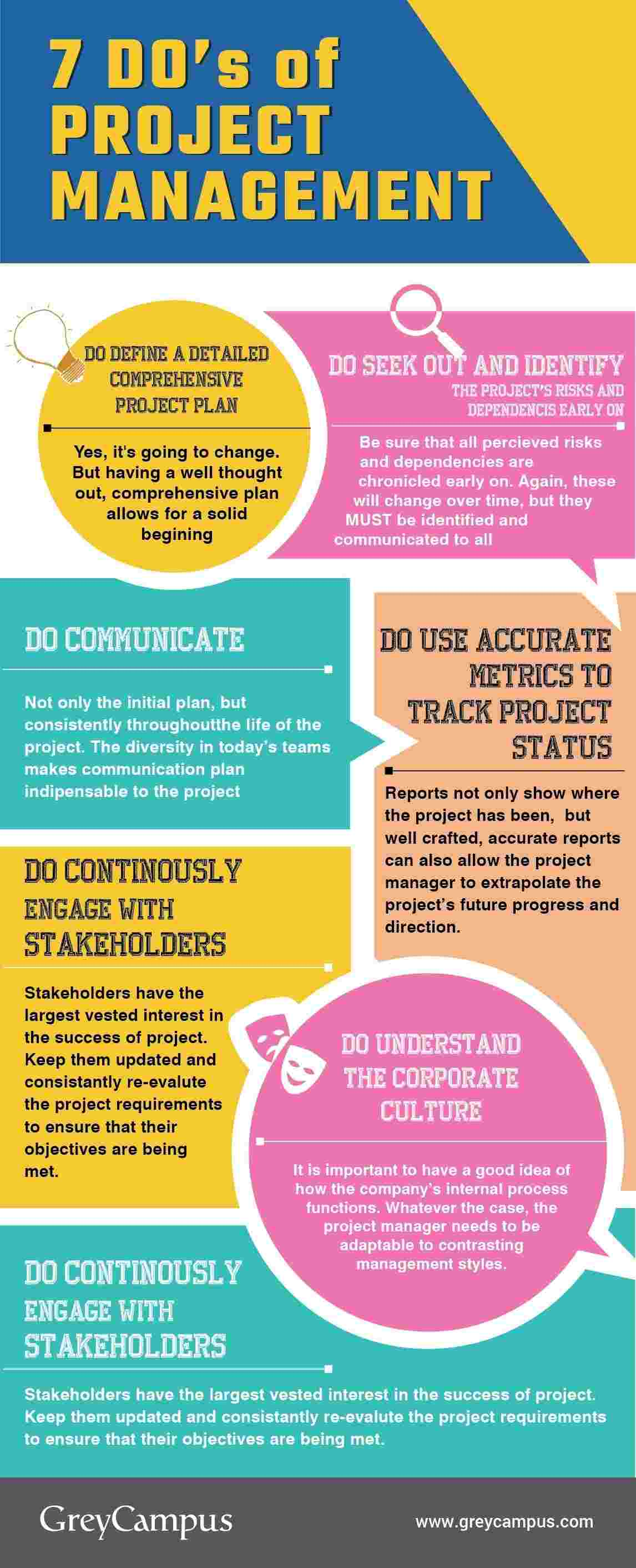 7 Do's of Project Management