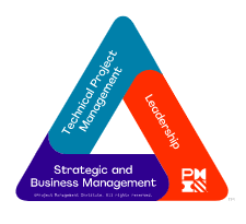 PMP learning triangle