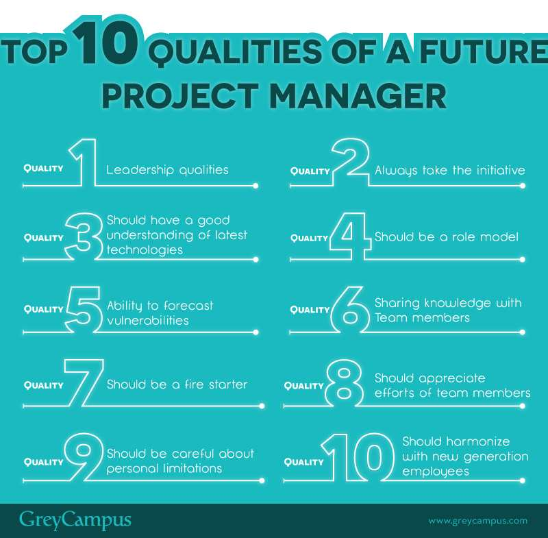 Qualities of a Future Project Manager