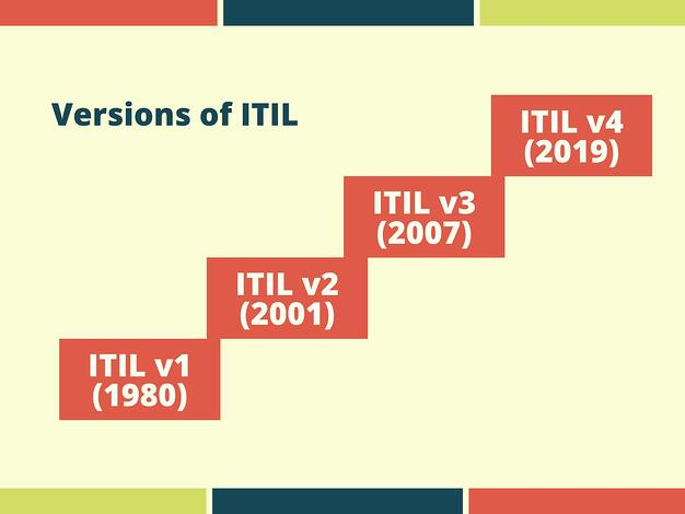 Versions of ITIL