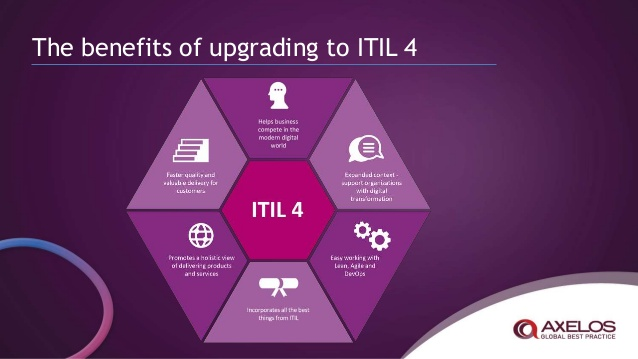 benefits of upgrading to ITIL4