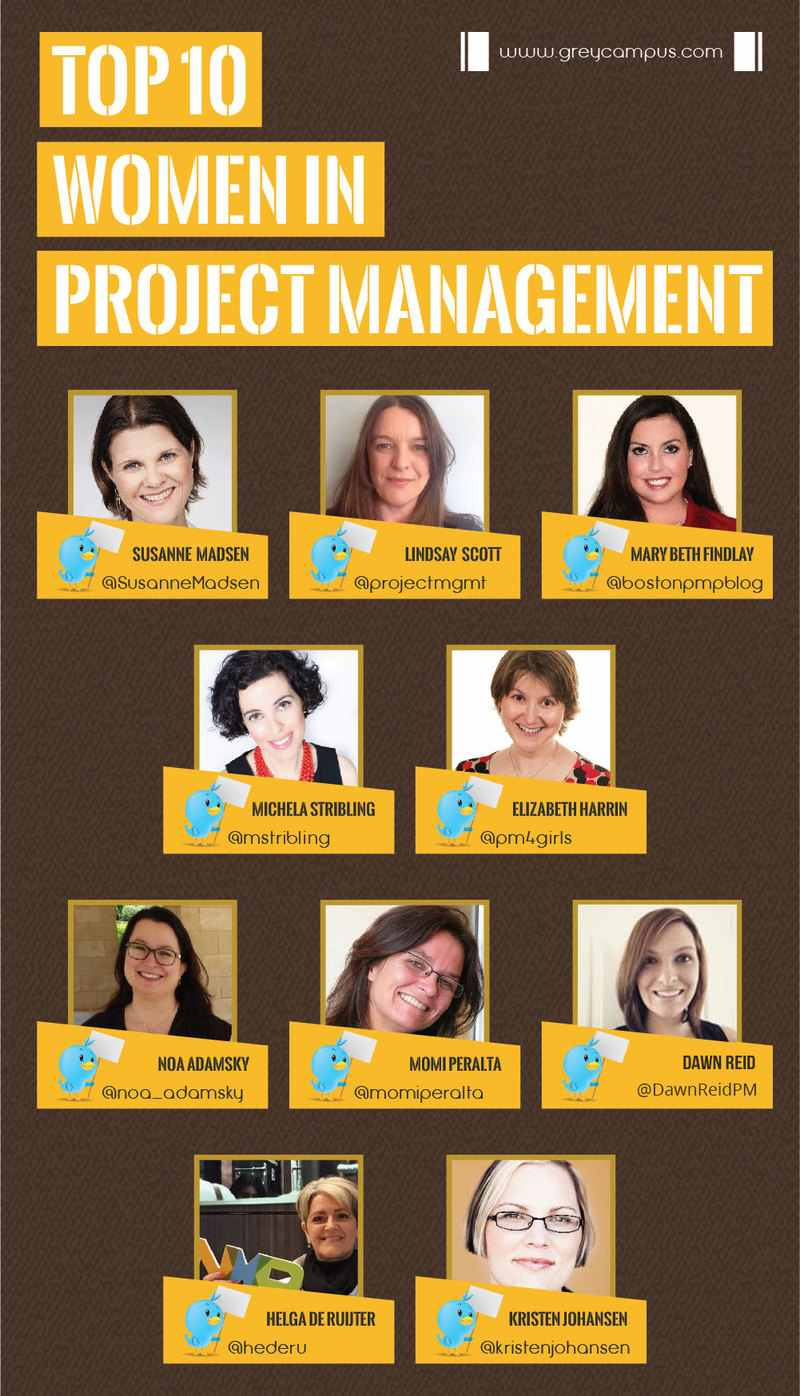 Top 10 Women In Project Management