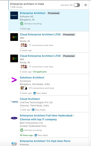 Enterprise architects in India