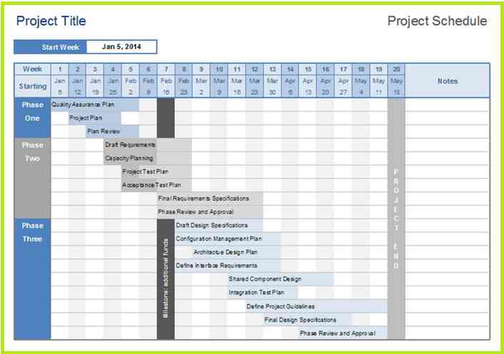 Sample Project Schedule Template