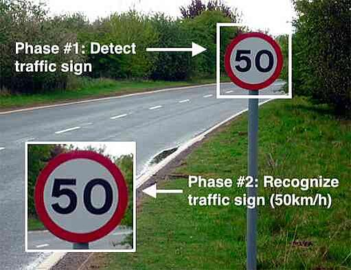 Speed Limit Detection