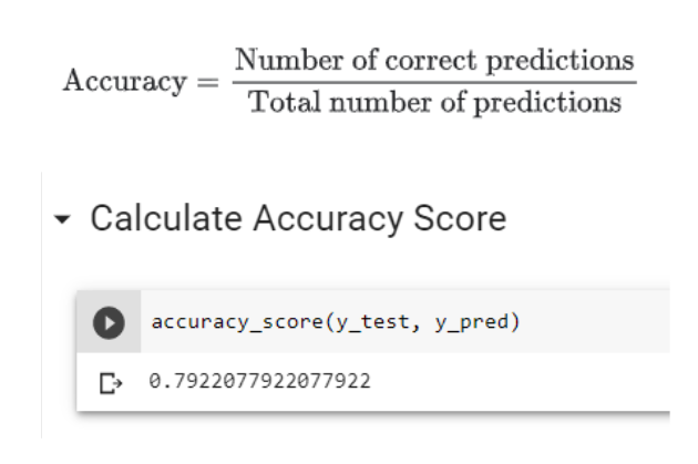 Calculating the Accuracy score