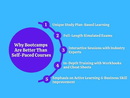 Reasons why bootcamps Are Better Than Self-Paced Courses