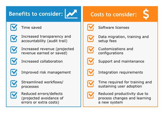 project management software considerations