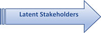 Latent Stakeholders