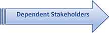 Dependent Stakeholders