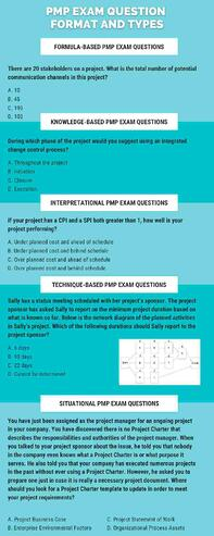 PMP Exam Question Types
