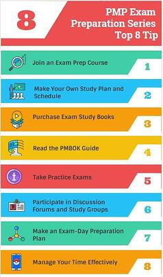 Exam Cost PMP