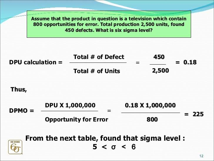 six-sigma-for-beginner-12-728_11zon (1)