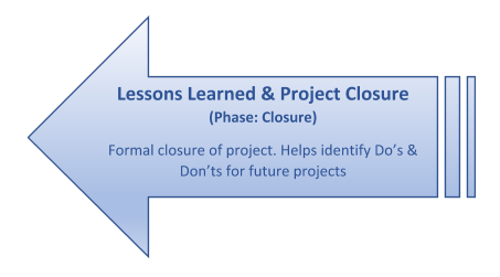 Lessons Learned and Project Closure