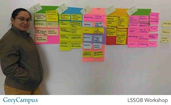 Interactive learning - LSSGB - Root cause analysis