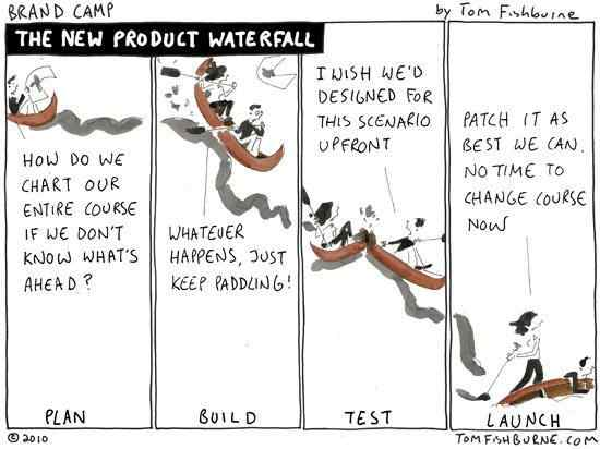 Waterfall for new product