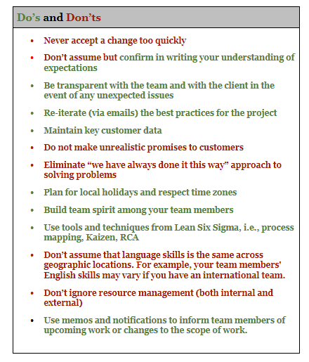 Dos and donts in Project Management