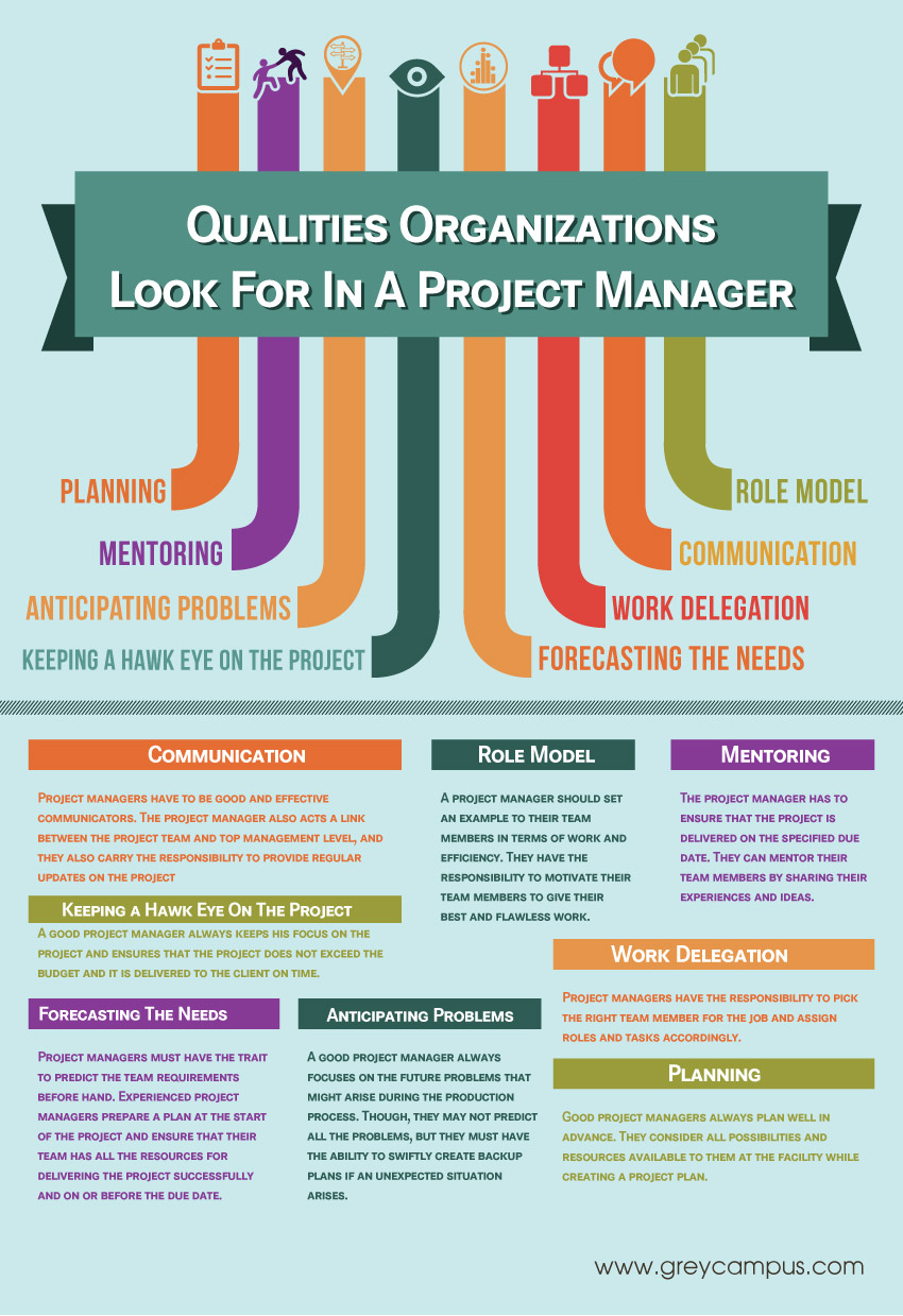 Qualities Organizations look for in a Project Manager