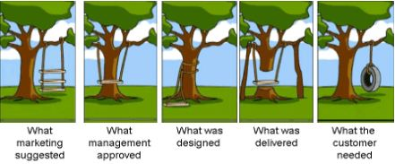 Chaos in Project Management without an expert Project Manager