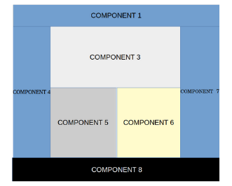 component-based architecture